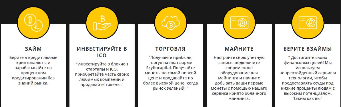 Схема развода брокера Skyfincapital: обзор и отзывы о мошеннике
