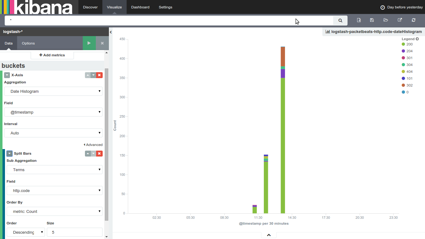 How to Visualize Packetbeat Data using Kibana