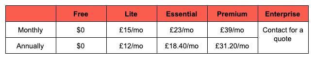 Sendinblue price breakdown image