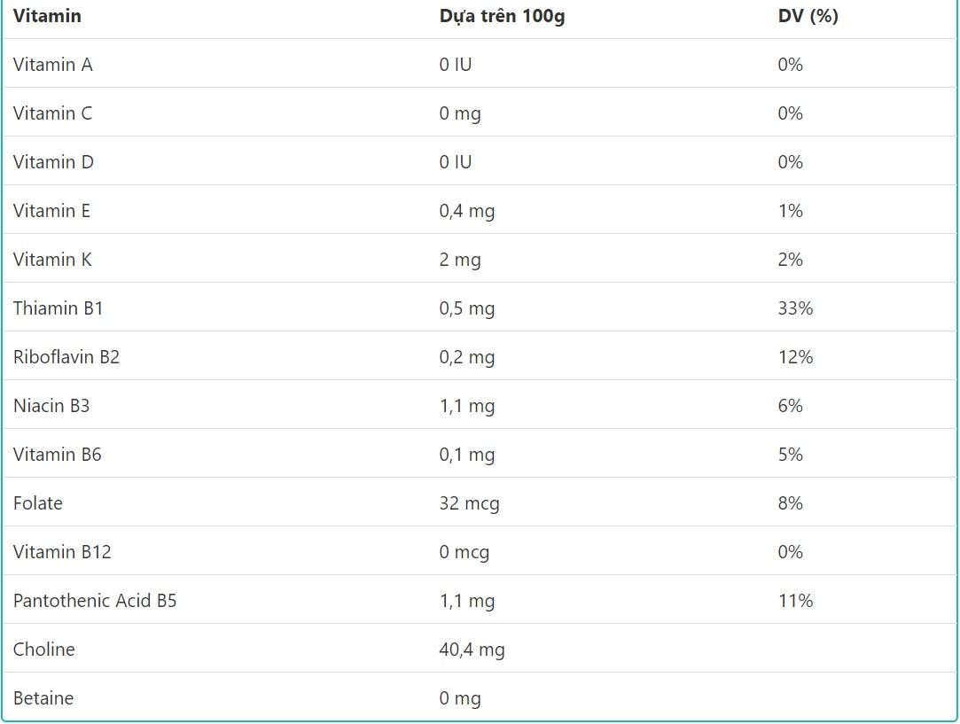 Hàm lượng Vitamin trong Yến mạch