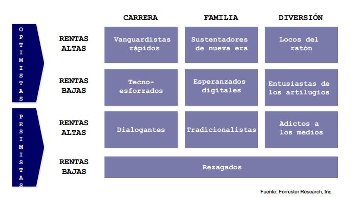 segmentos de los consumidores.PNG