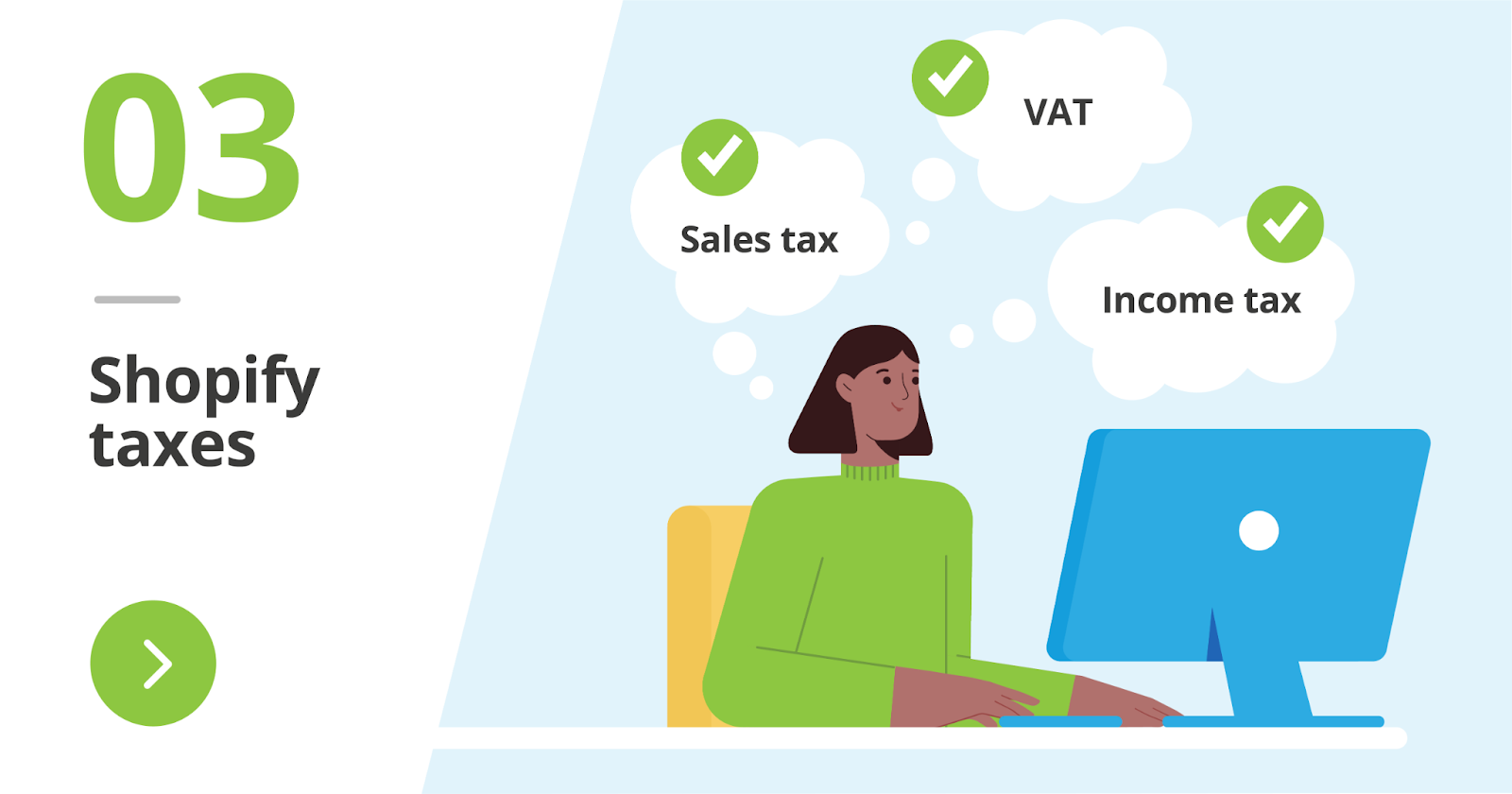 Shopify accounting series part 3