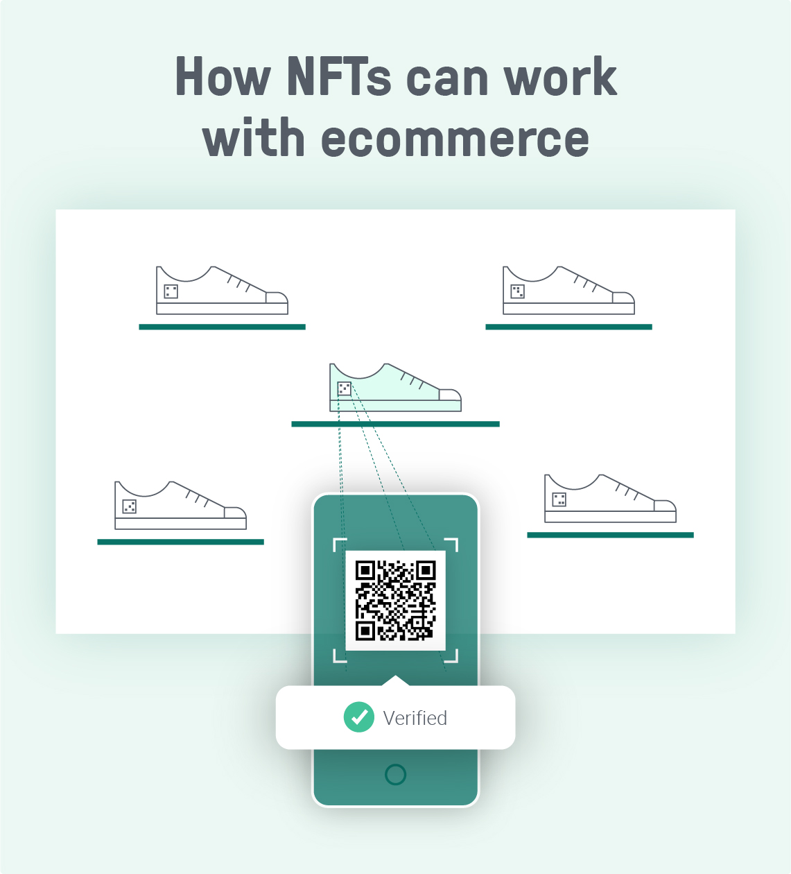 Image showing how NFTs can work with ecommerce (here, sneakers)