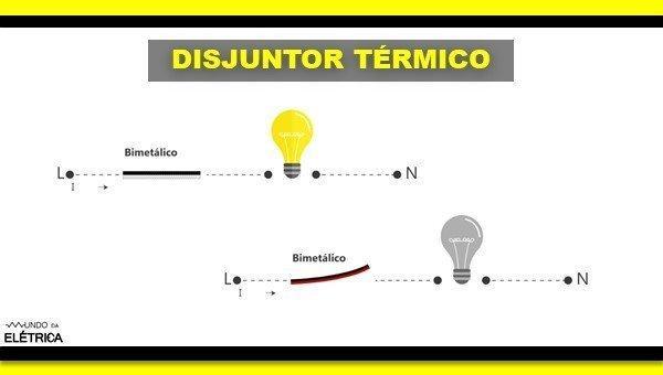 Disjuntor monofásico, disjuntor bifásico e disjuntor trifásico!