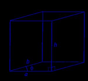 объем прямого параллелепипеда  площадь боковой поверхности прямого параллелепипеда площадь полной поверхности прямого параллелепипеда