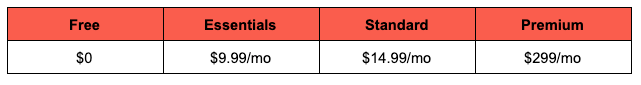 Mailchimp price breakdown image