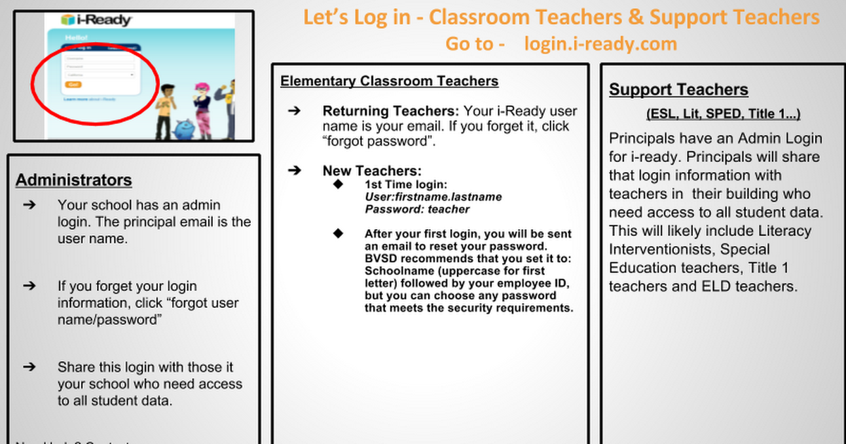i ready how do teachers and principals log in google slides