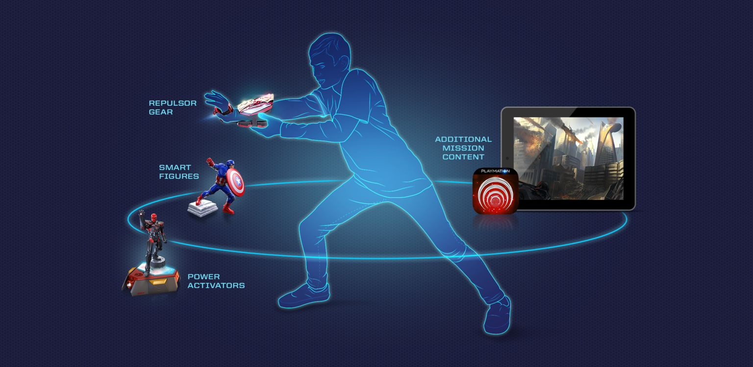playmation_gearup_geardiagram_gfx_af9ad152.png