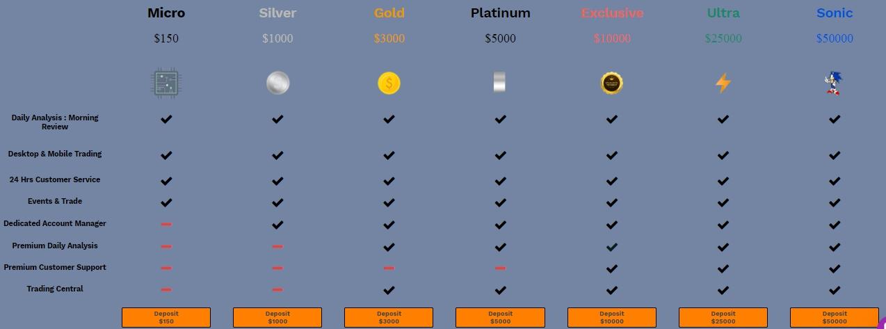 Scam broker LoyalEFX Review review
