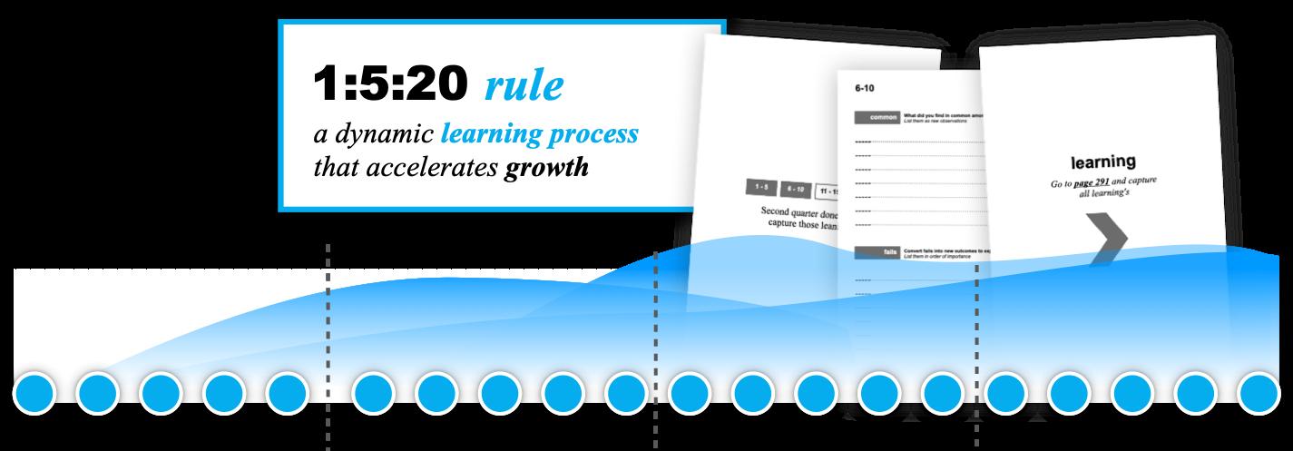 vDp8m0CYkFVIi2PDVr1BhSrjotnjPX tAkp0zVdO2jfUJDiqs1NyMtlVK5UYbgNb76wapRT5R3BKIwV4k4UnjjZqSb j KBSst2w5WATebqXH2w7PE5HWpCPXh9J6paDgCHU6noj - Growth Thinking - think, design, growth hack a design approaching to growth hacking