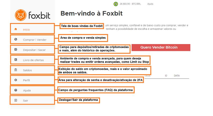 Foxbit é confiável