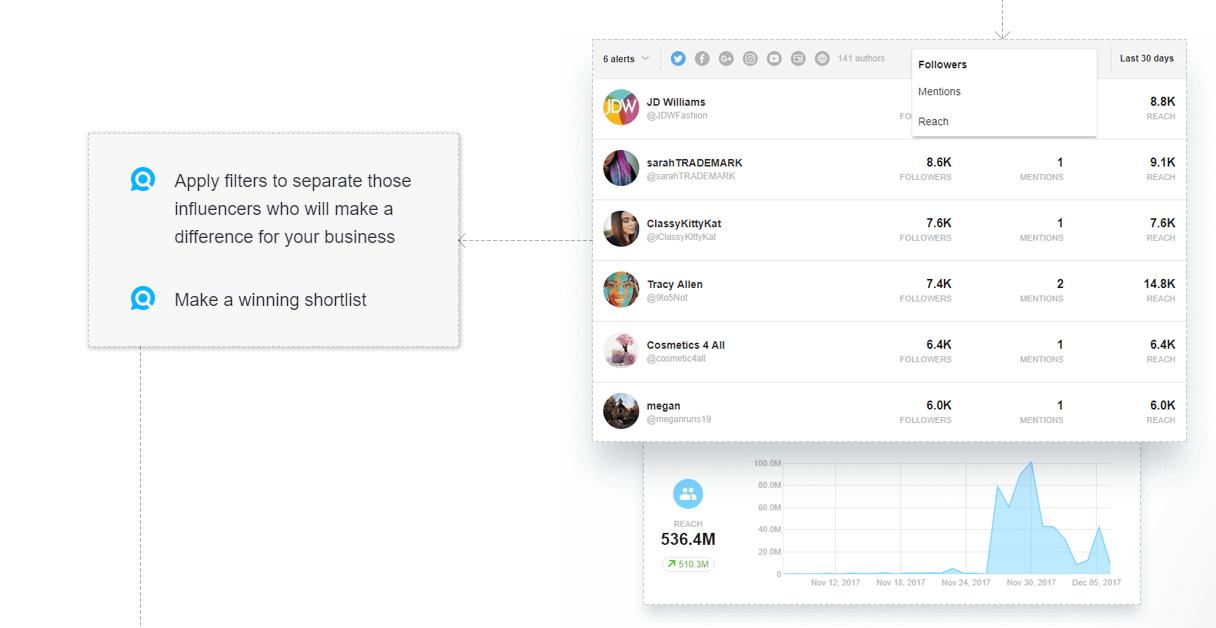 Awario - Social Monitoring Tool