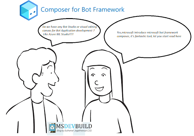 Bot Framework Composer: Setup and Build a bot