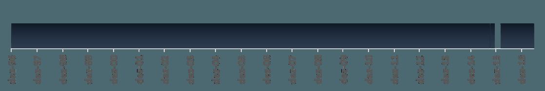fundos de gestão ativa versus ibovespa