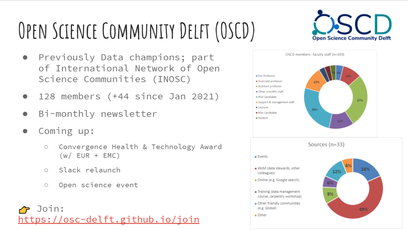 Some aggregated data on the growth of Open Science Community Delft since Jan 2021, and plans for the community.