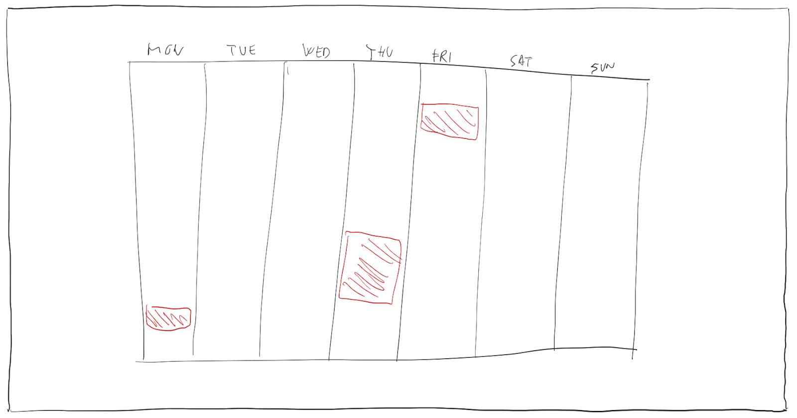 lean schedule