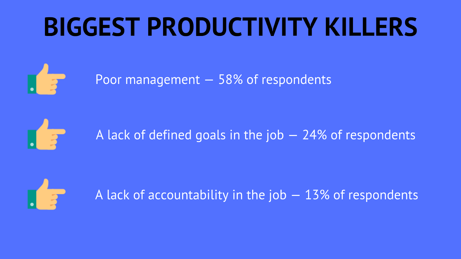 best productivity killers for dedicated team