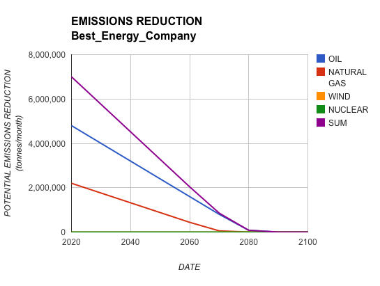 Emissions Reduction.png