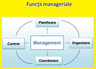 funcții manageriale.png
