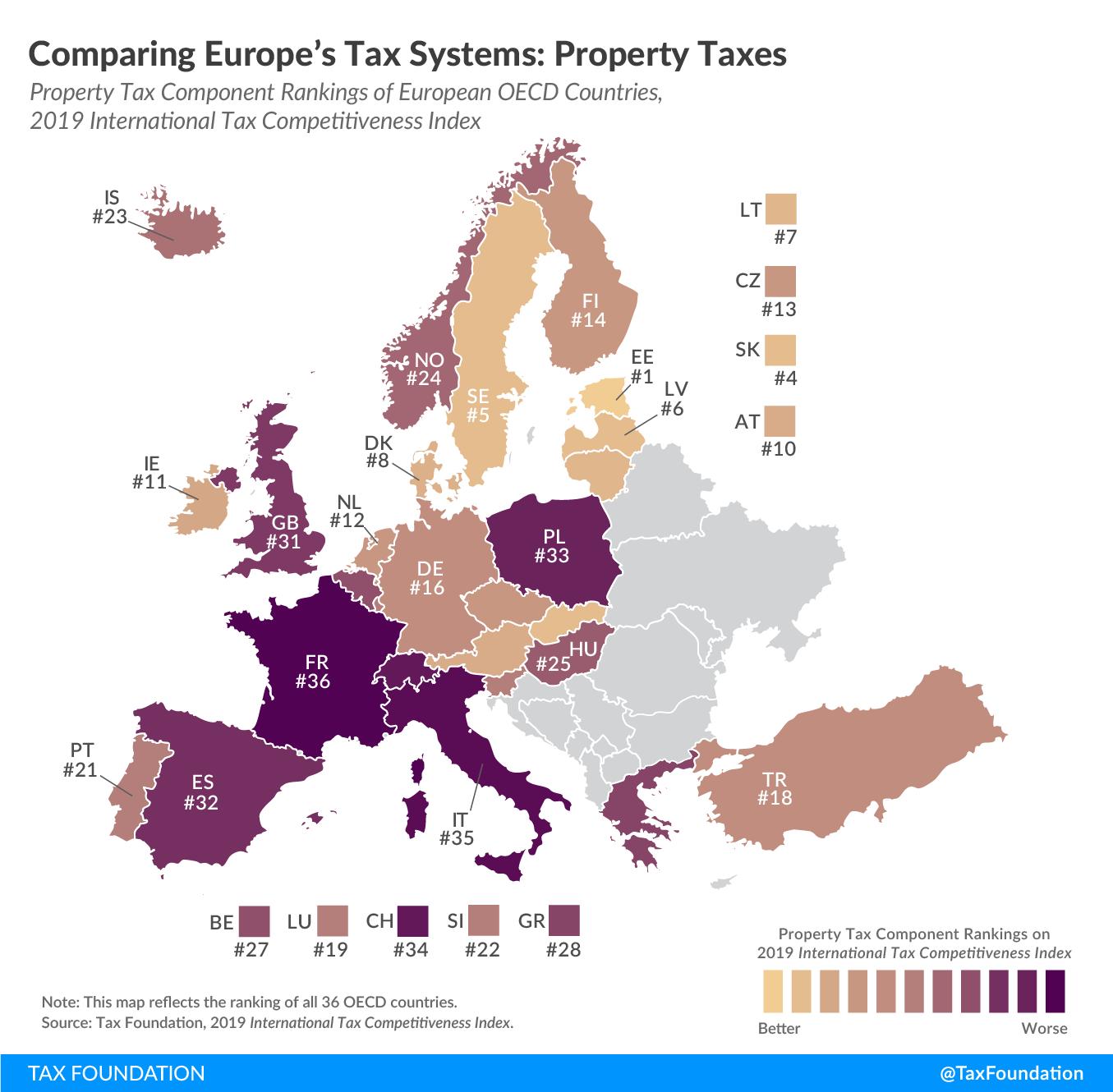 欧洲各国的税率
