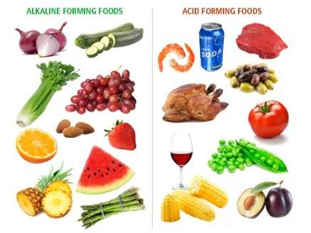 balance-your-ph-with-this-great-list-of-alkaline-acidic-foods1.jpg