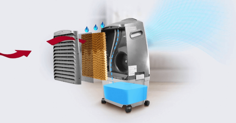 How does Fresh-R Air Cooler Work?