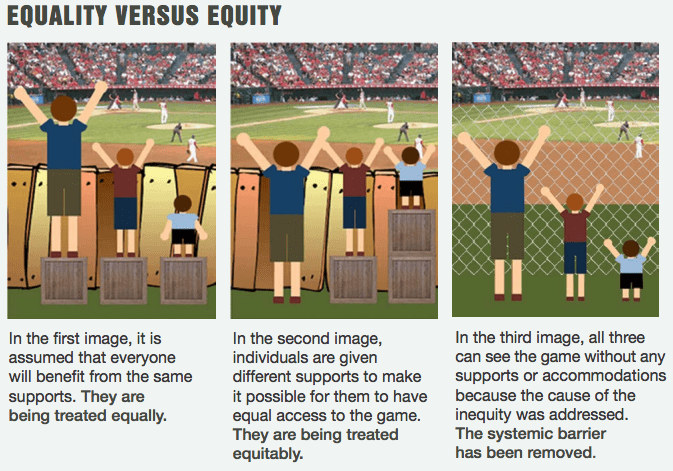 Equality vs Equity - Difference and Comparison | Diffen