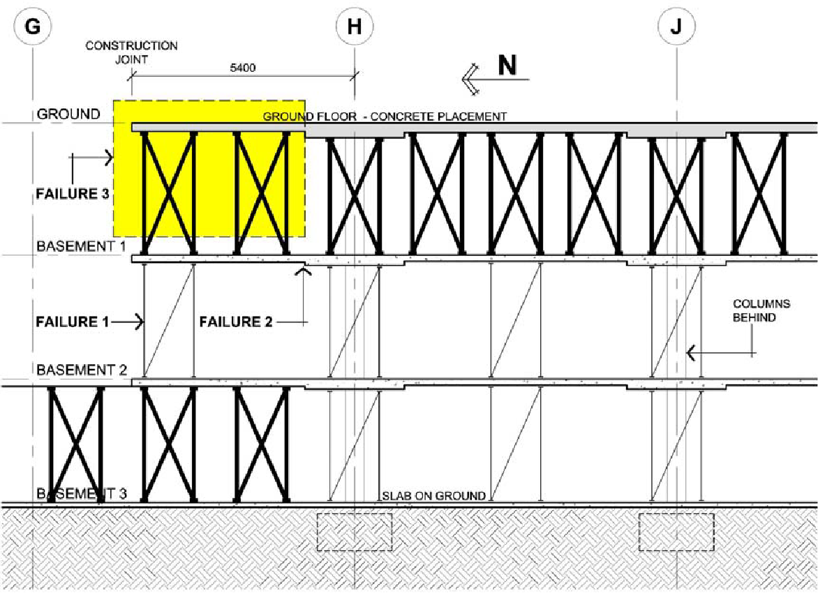 Figure 2 highlights the sequence of the three failures that occurred, leading to the collapse of the formwork and wet concrete to the Ground Floor.