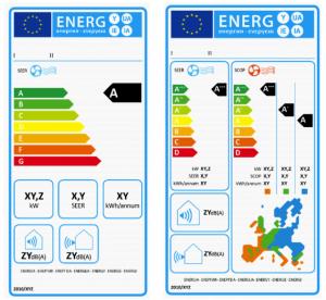 Etiquette energie pompe à chaleur air eau