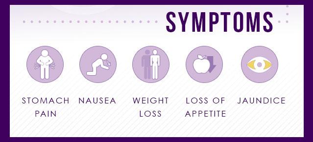 info-symptom.jpg