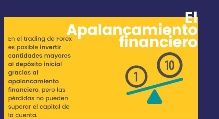 el apalancamiento amplia las ganancia en Forex