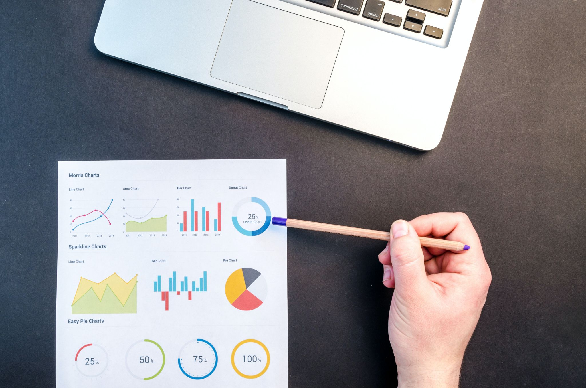 See how to measure your internal communications