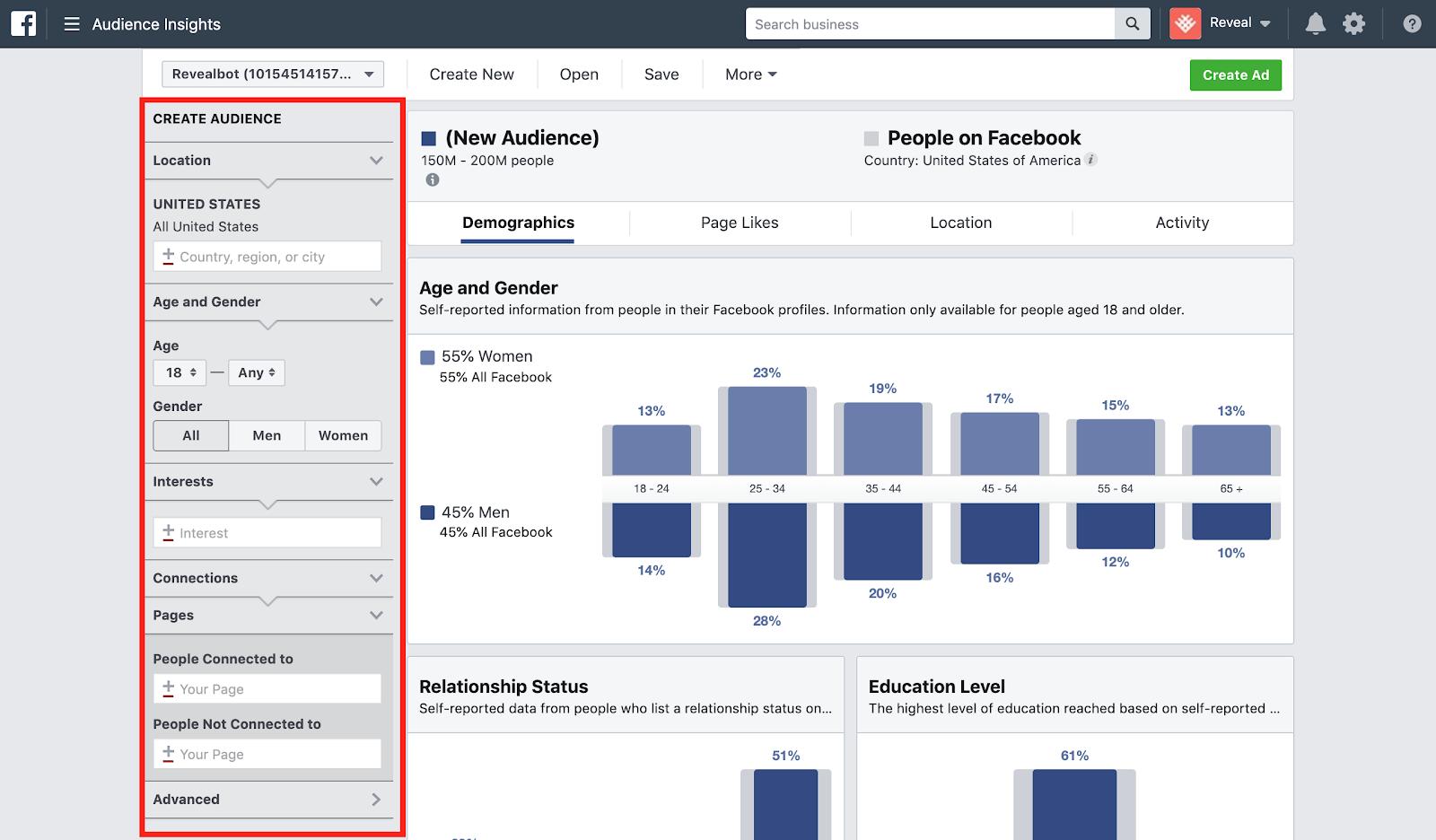 Sử dụng tool để giúp content marketing thu hút