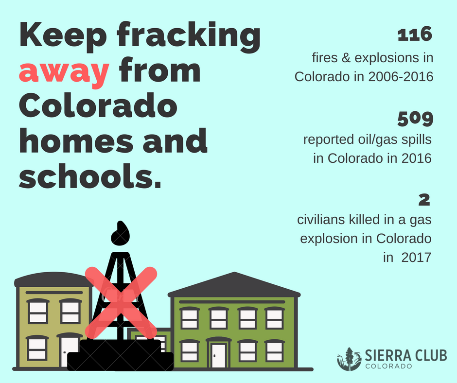 Incredible So Much Fracking Gas A Ballot Initiative To Protect Download Free Architecture Designs Scobabritishbridgeorg