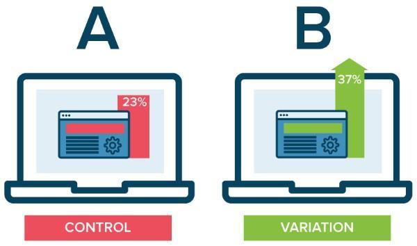 C:\Users\Ad\Desktop\THÀNH ĐẠT\ab-test-la-gi-1.jpg