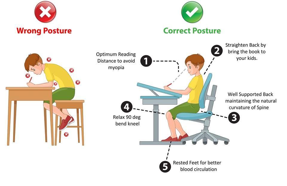 ideal posture children