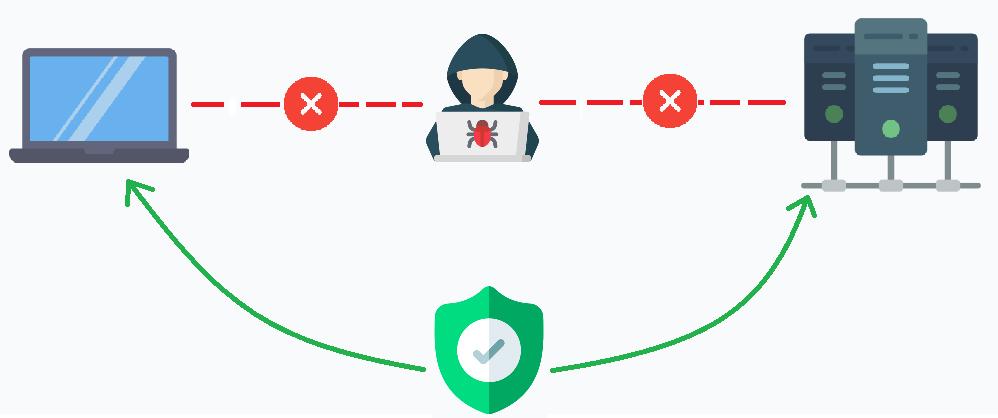 using HTTPS instead HTTP