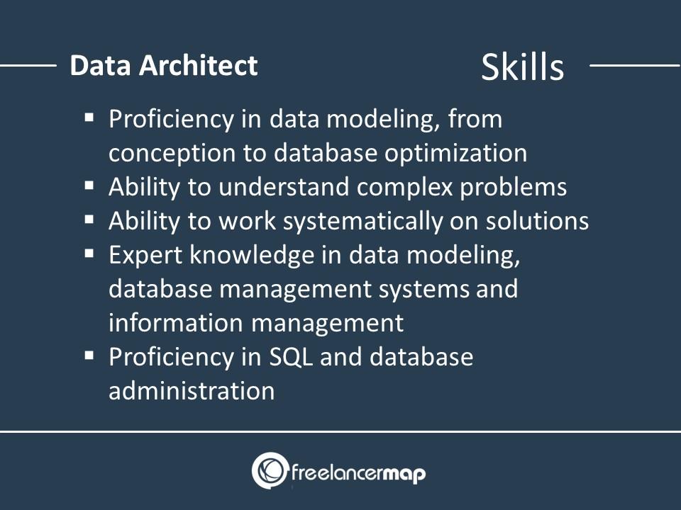 Skills of a Data Architect