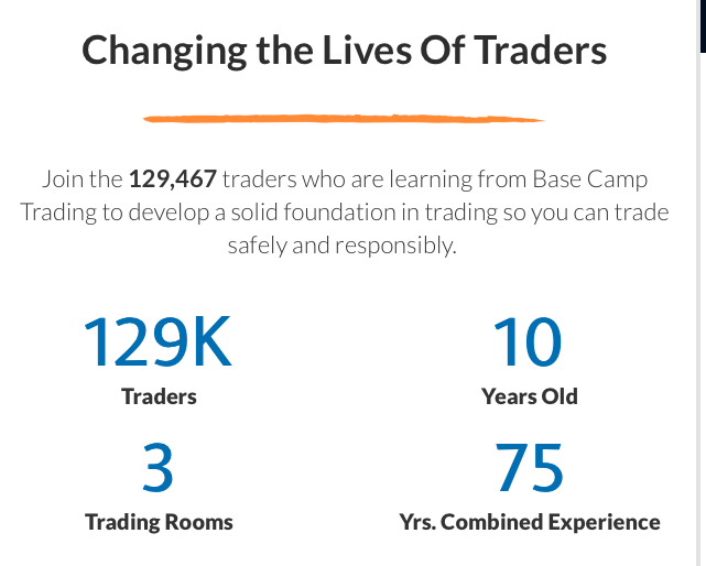 False claims of Base Camp Trading
