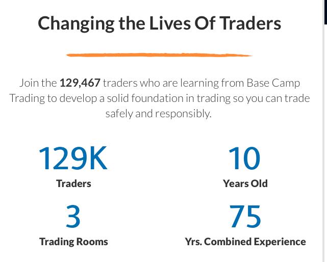 False claims of Base Camp Trading