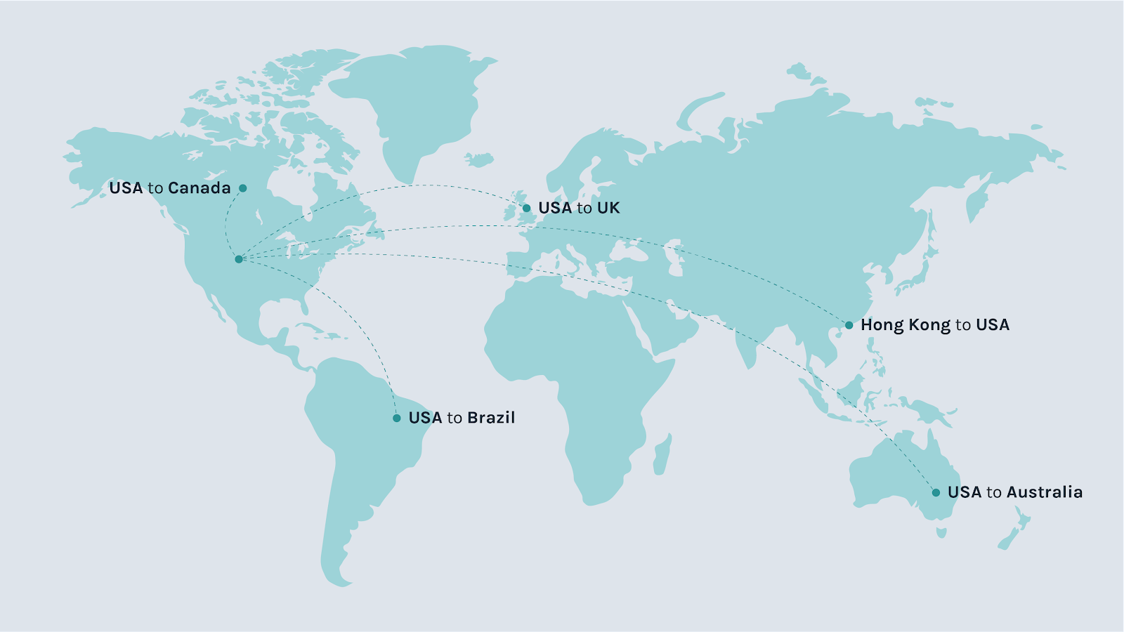 Top five service lanes for cross-border shipping
