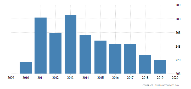 germany-exports-turkey.png