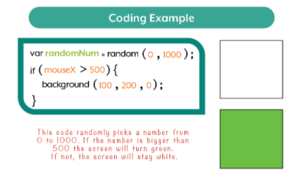 """Conditionals """"If"""" Statement JavaScript Coding Example"""