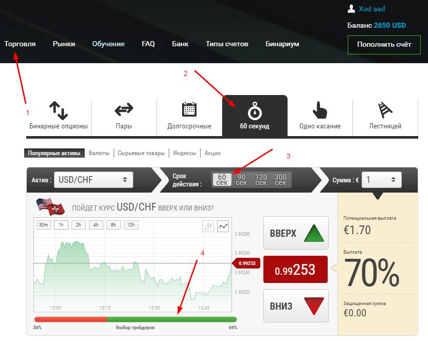 Брокер Бинариум как торговать видео - Заработок на Бинариум стратегия для бинарных опционов