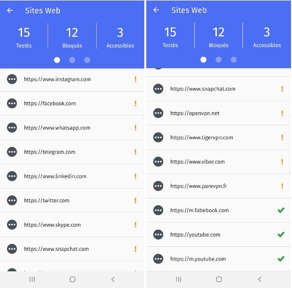 Résultats des tests de censure avec l'apps OONI