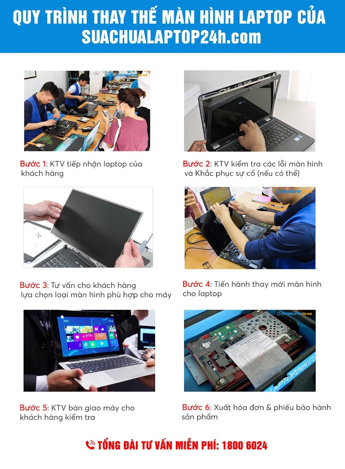 thay-man-hinh-laptop-dell-gia-bao-nhieu