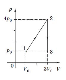 task_1_zno-uk_physics_20_28_task_1_28.png