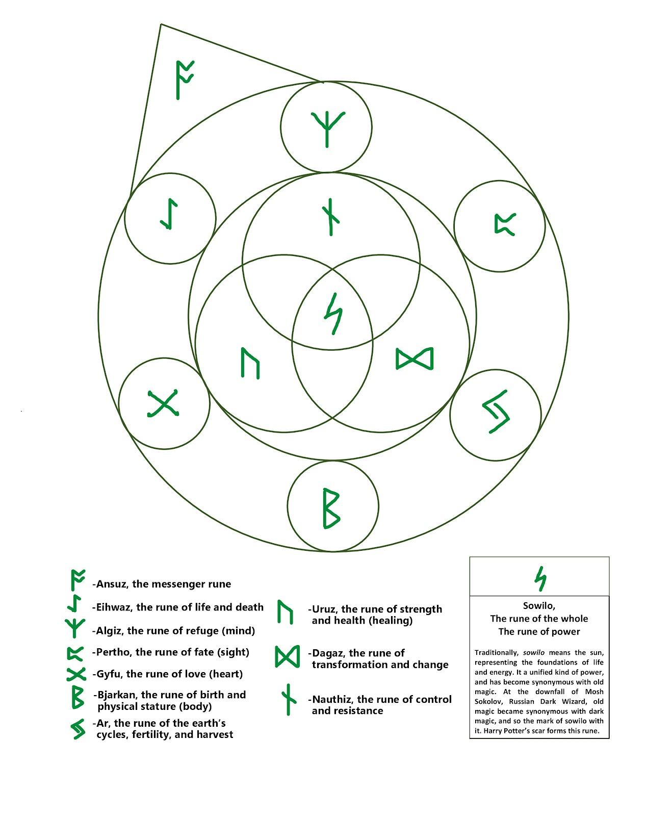 Rune Circles for POP 2.jpg