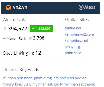 Phimvn2 alexa rank