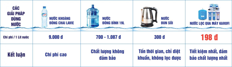 http://enterbuy.vn/uploads/shops/bang-chi-phi-ki8_1.png